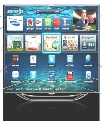 SMAR TV Samsung